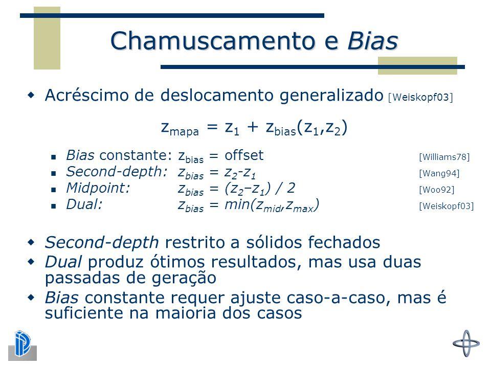 Chamuscamento e Bias Acréscimo de deslocamento generalizado [Weiskopf03] zmapa = z1 + zbias(z1,z2)
